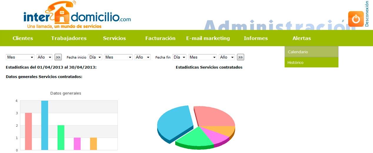 Imagen del proyecto: Actualización del Software online de la franquicia Interdomicilio
